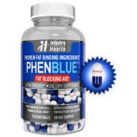 PHENBLUE ingredients 2018
